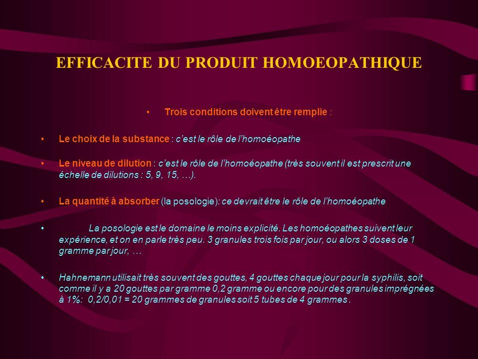 EFFICACITE DU PRODUIT HOMOEOPATHIQUE