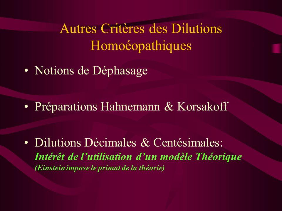 Autres Critères des Dilutions Homoéopathiques