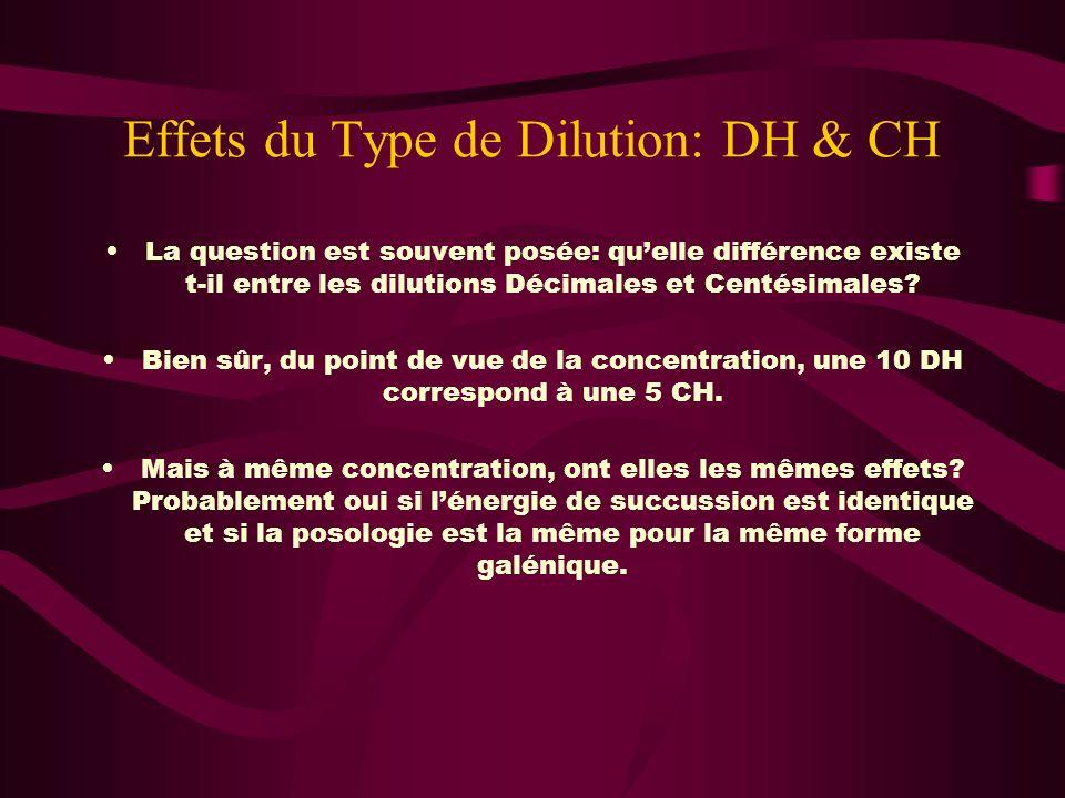 Effets du Type de Dilution: DH & CH