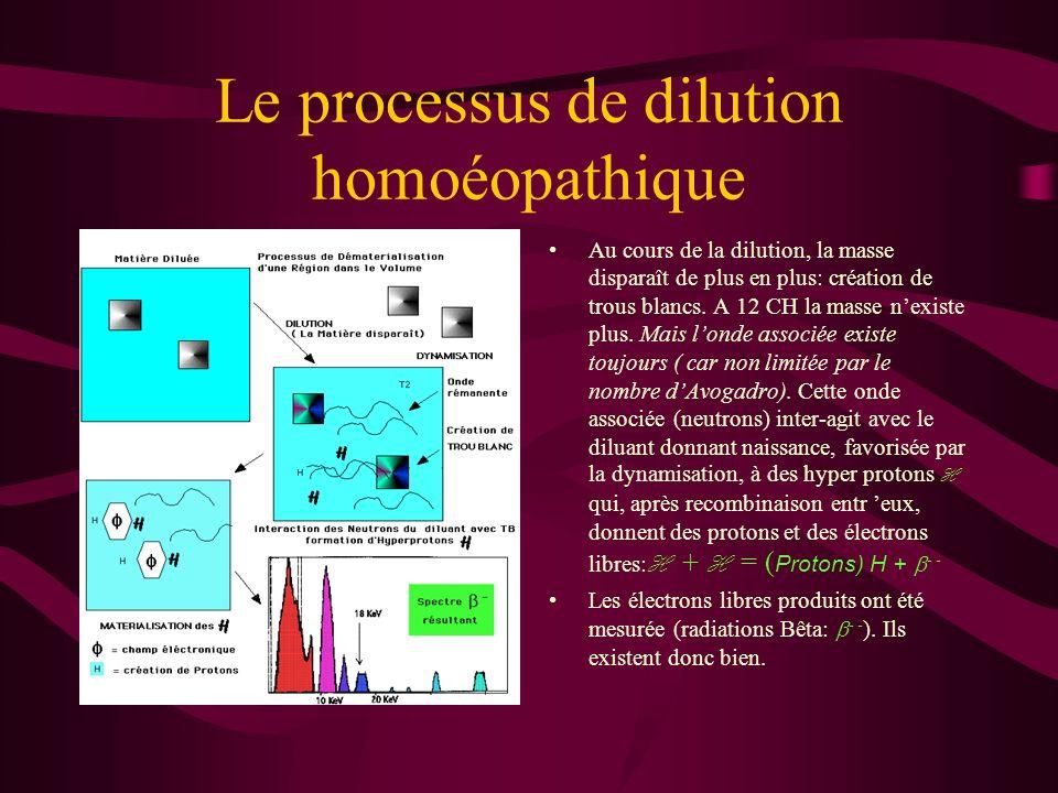 Le processus de dilution homoéopathique