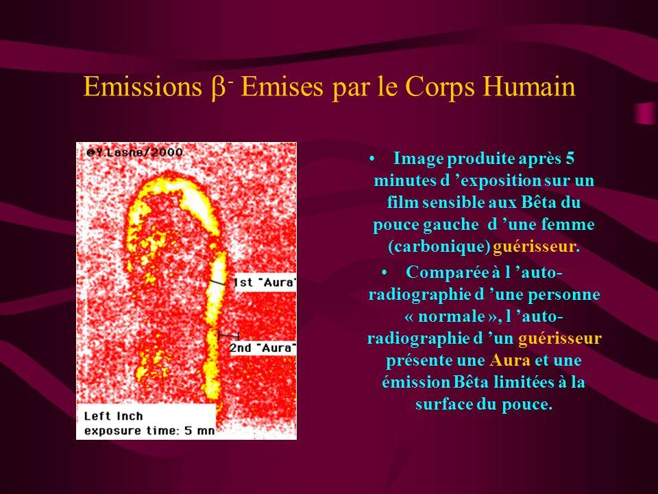 Emissions b- Emises par le Corps Humain