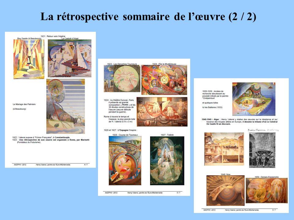 La rétrospective sommaire de l'œuvre (2 / 2)