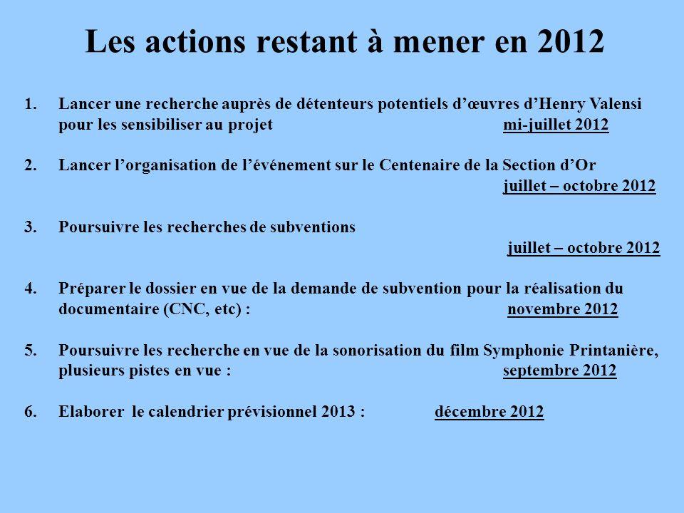 Les actions restant à mener en 2012