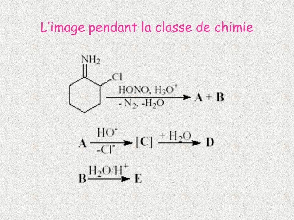 L'image pendant la classe de chimie