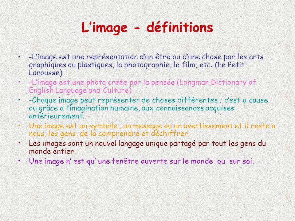 L'image - définitions