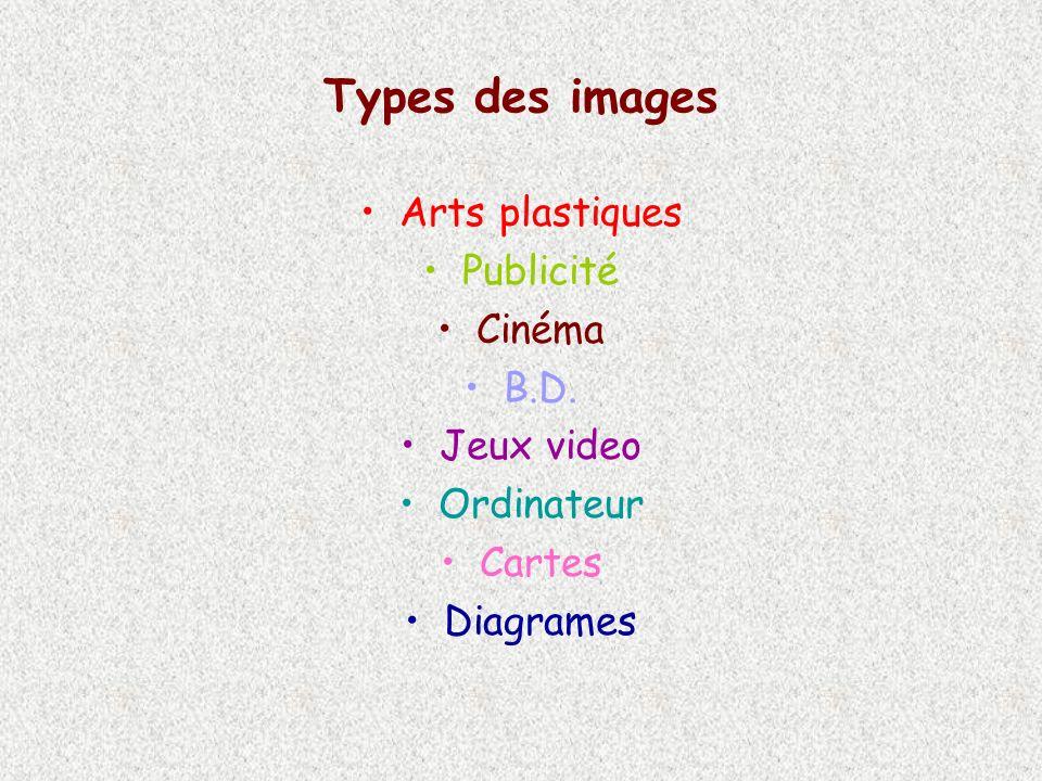 Types des images Arts plastiques Publicité Cinéma B.D. Jeux video