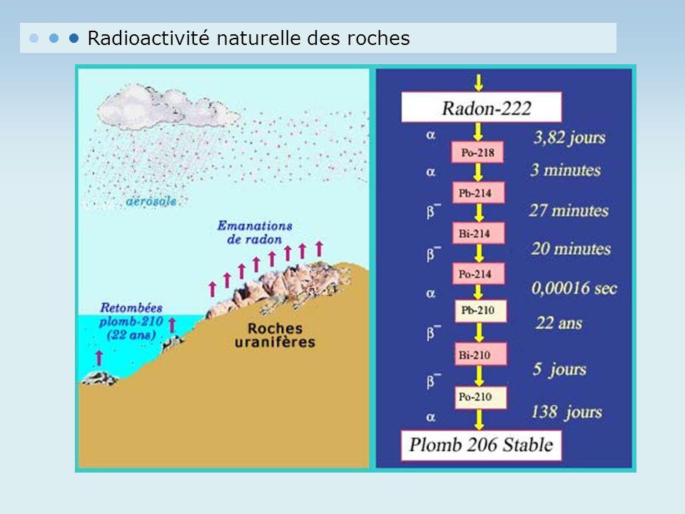• • • Radioactivité naturelle des roches