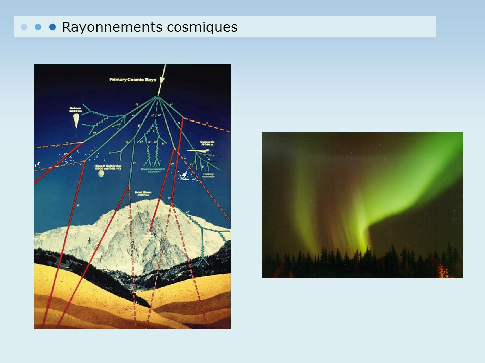 • • • Rayonnements cosmiques