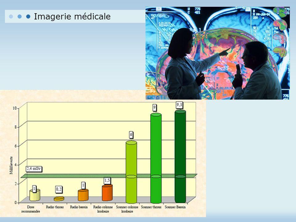 • • • Imagerie médicale