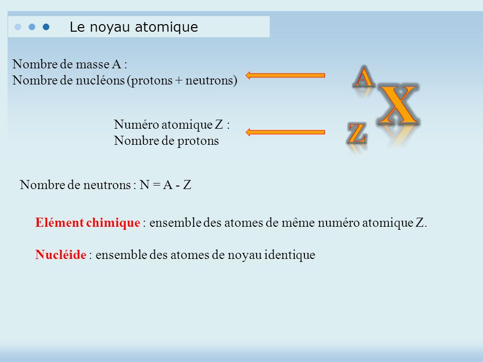 X A Z • • • Le noyau atomique Nombre de masse A :