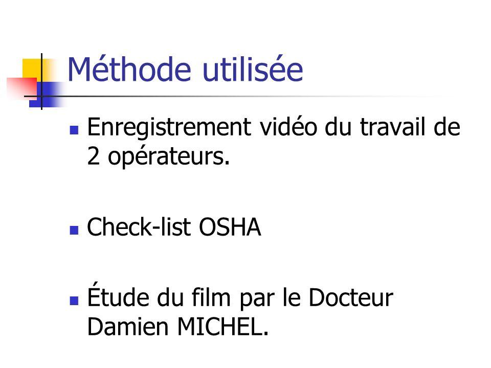 Méthode utilisée Enregistrement vidéo du travail de 2 opérateurs.
