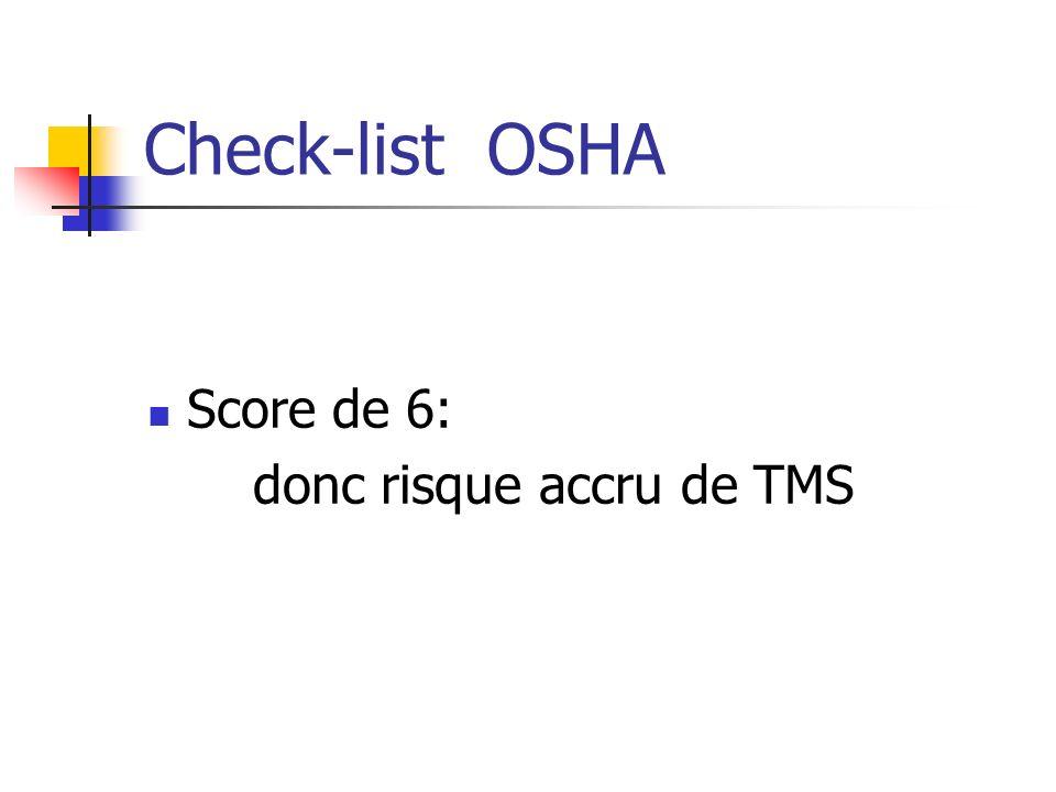 Check-list OSHA Score de 6: donc risque accru de TMS