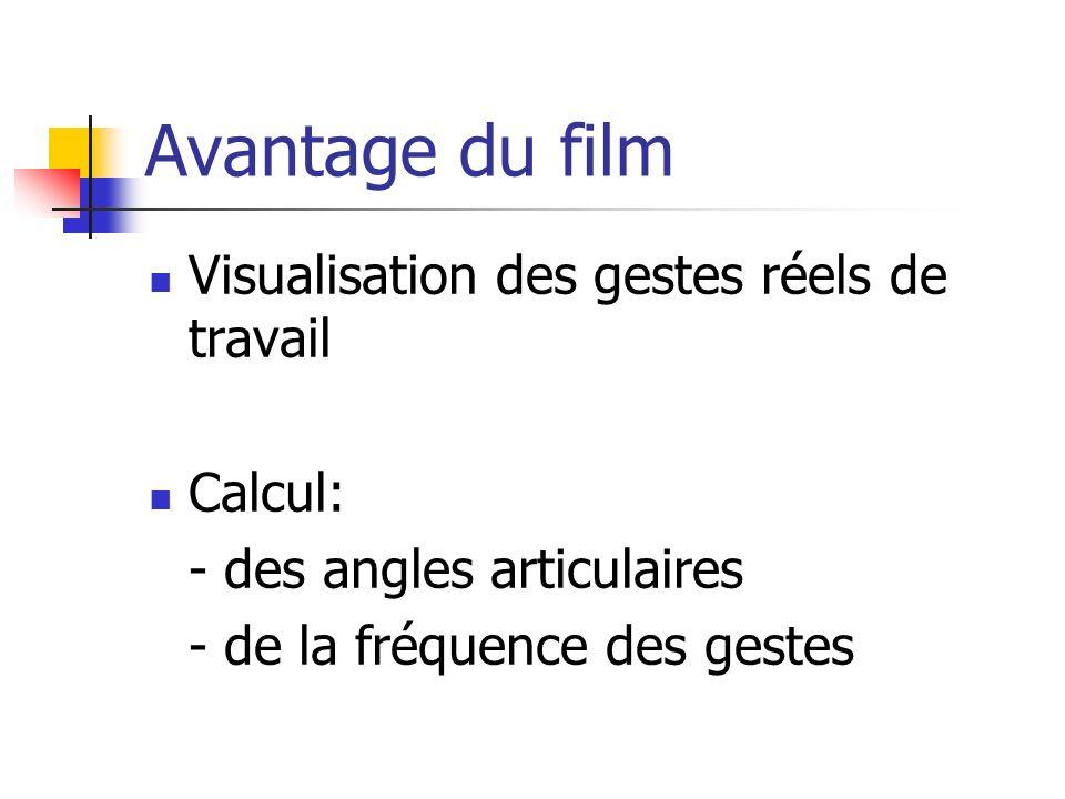 Avantage du film Visualisation des gestes réels de travail Calcul: