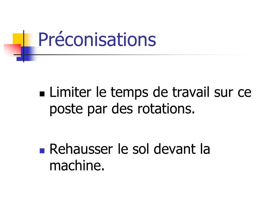 Préconisations Limiter le temps de travail sur ce poste par des rotations.