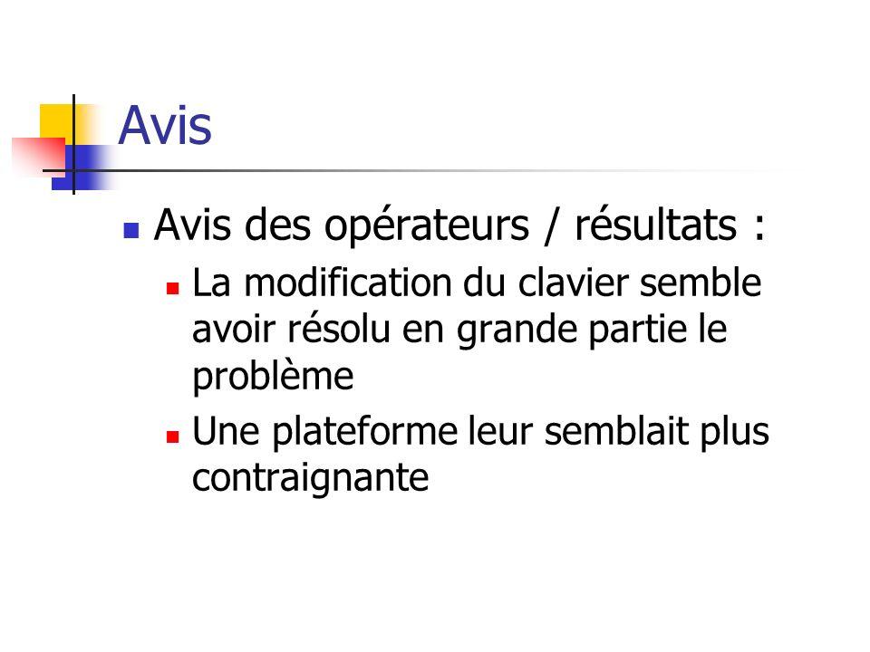 Avis Avis des opérateurs / résultats :