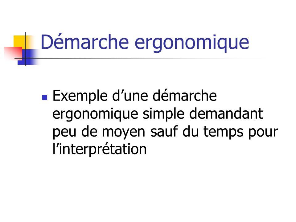 Démarche ergonomique Exemple d'une démarche ergonomique simple demandant peu de moyen sauf du temps pour l'interprétation.