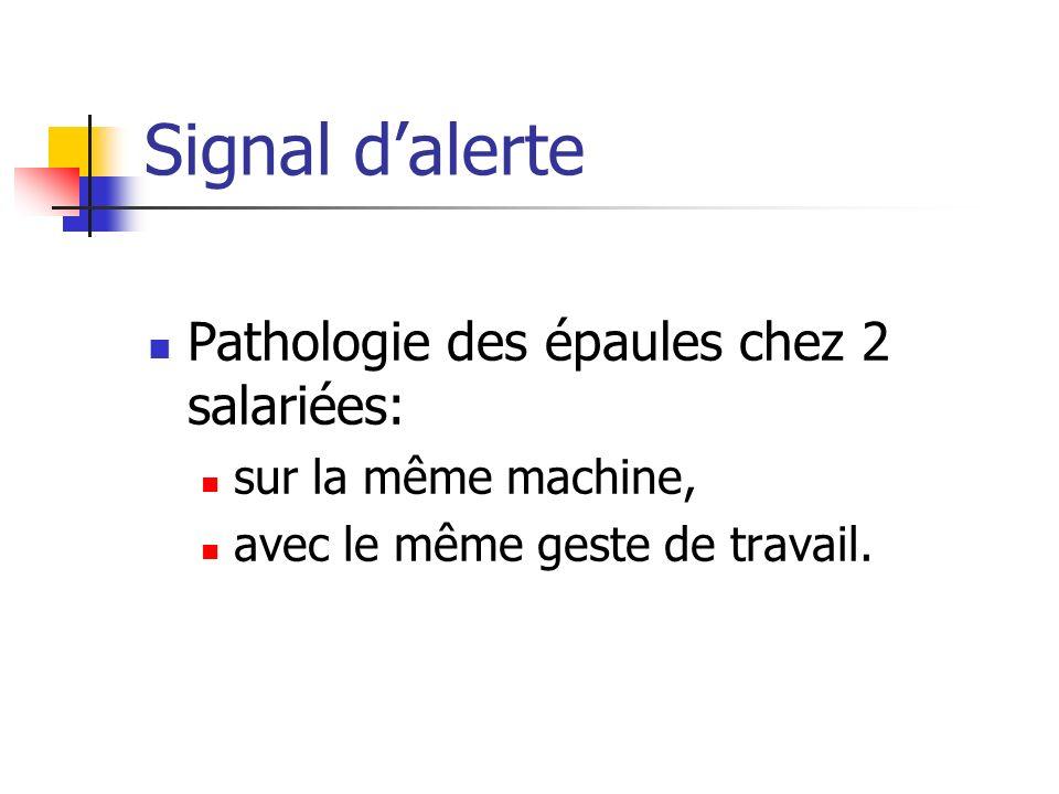 Signal d'alerte Pathologie des épaules chez 2 salariées: