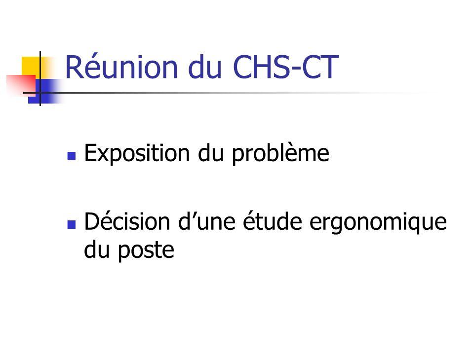 Réunion du CHS-CT Exposition du problème