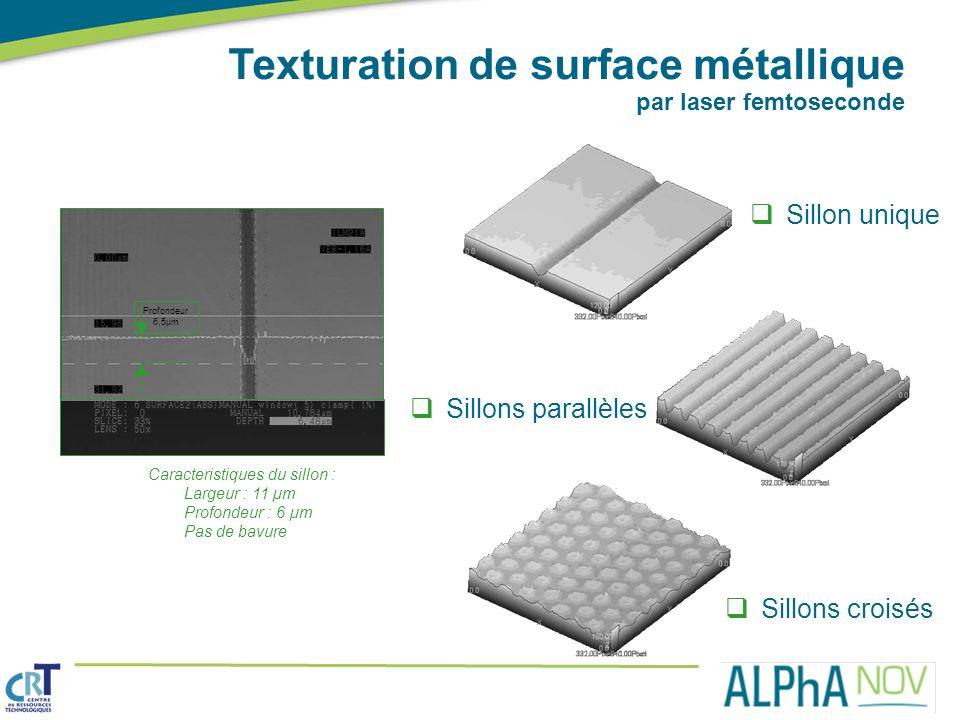 Texturation de surface métallique