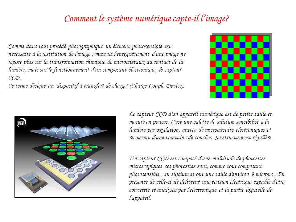 Comment le système numérique capte-il l'image