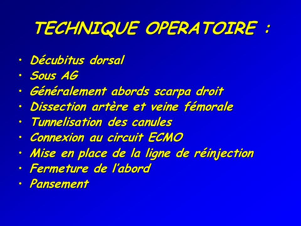 TECHNIQUE OPERATOIRE :
