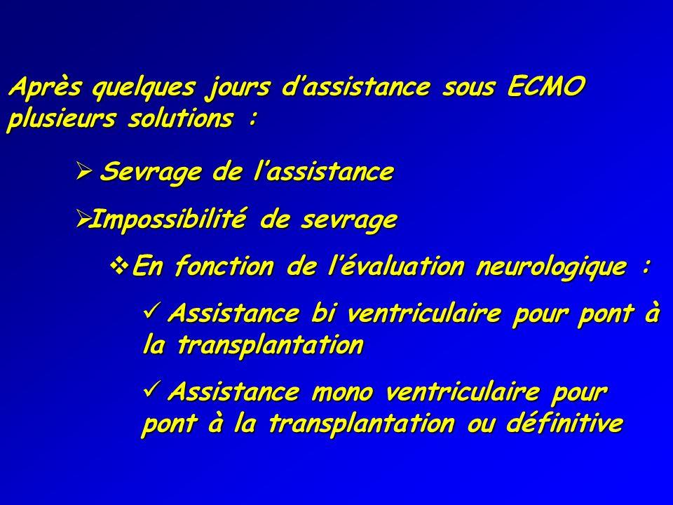 Après quelques jours d'assistance sous ECMO plusieurs solutions :
