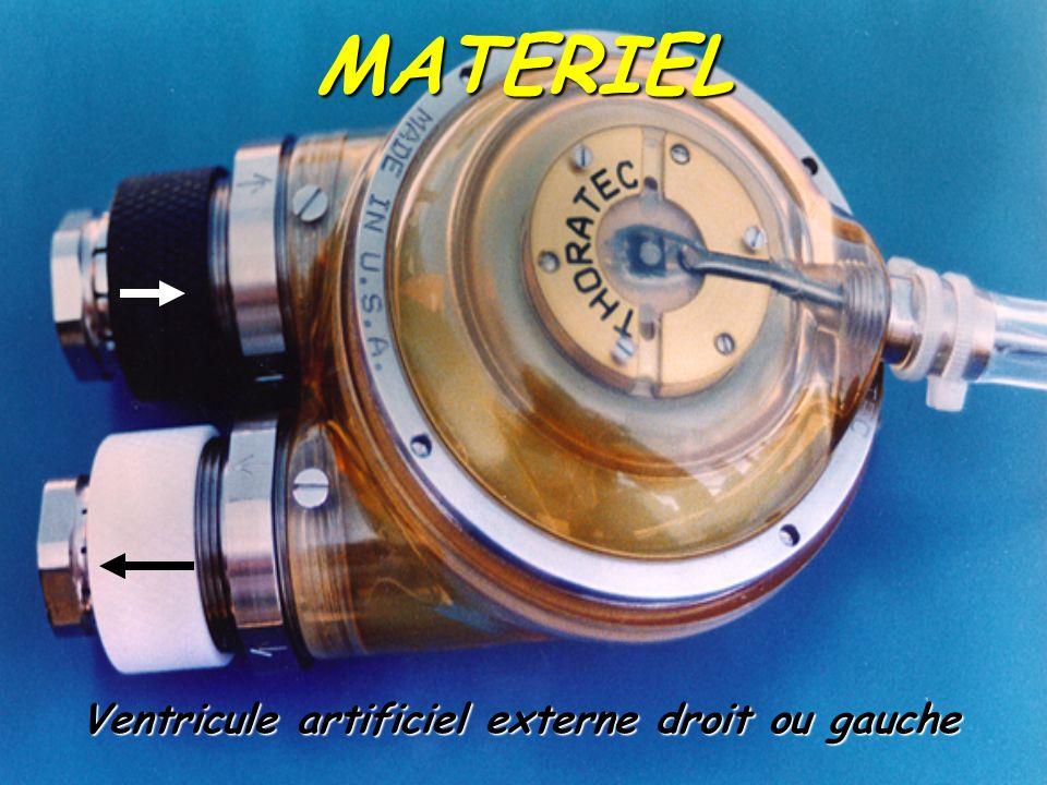 MATERIEL Ventricule artificiel externe droit ou gauche