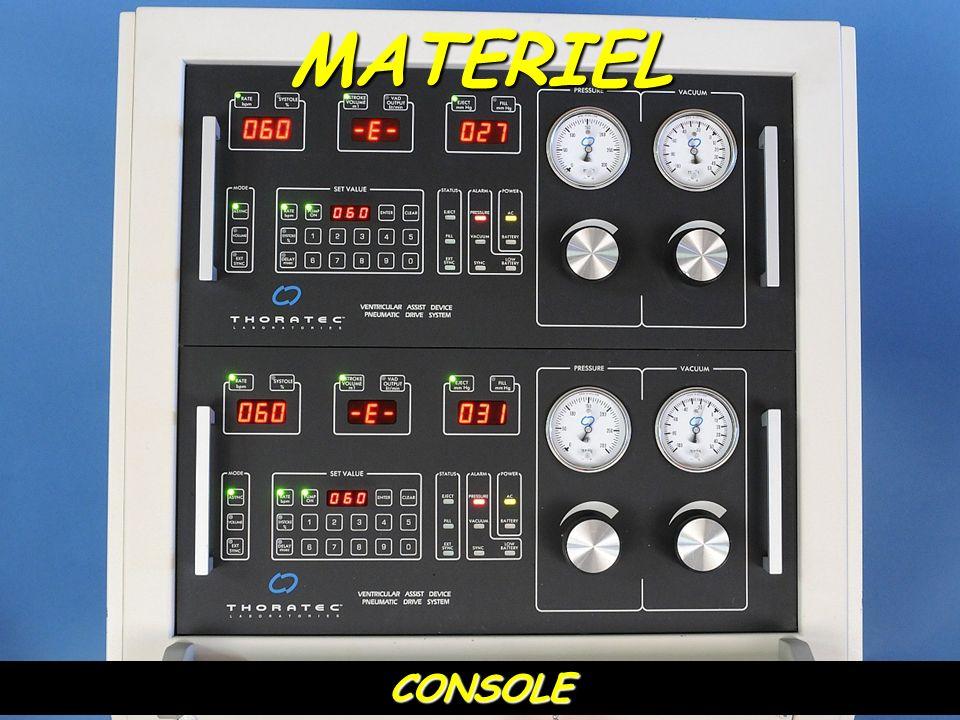 MATERIEL Photo console CONSOLE