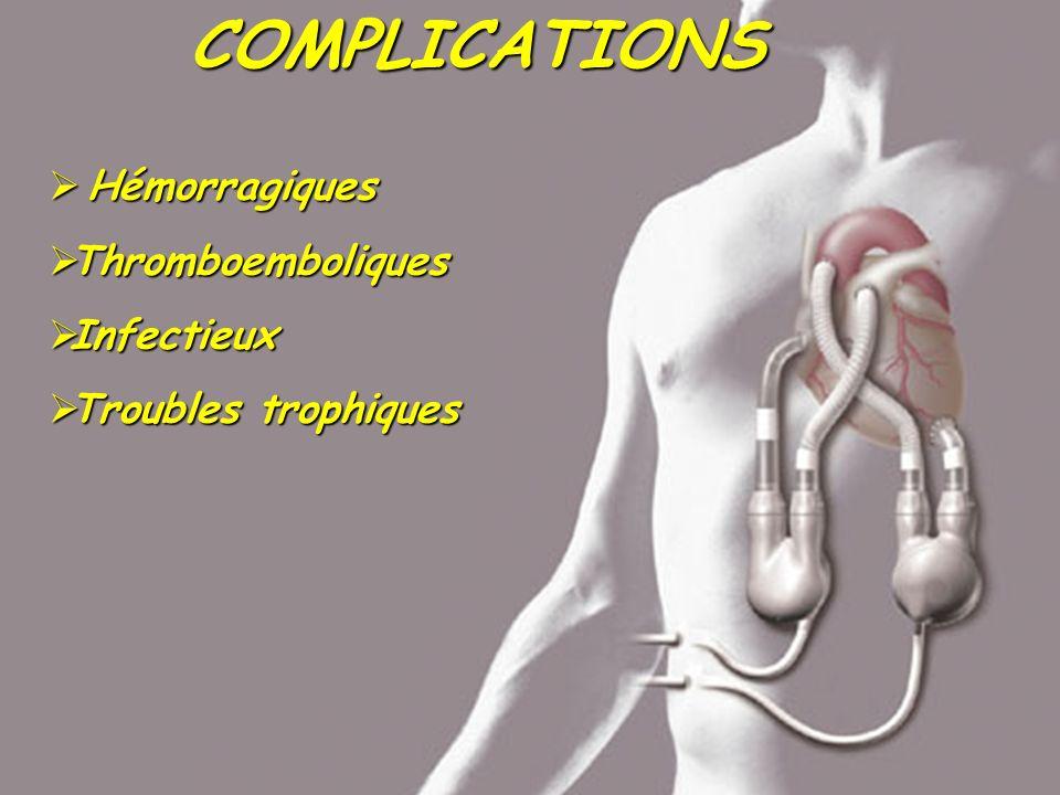 COMPLICATIONS Hémorragiques Thromboemboliques Infectieux