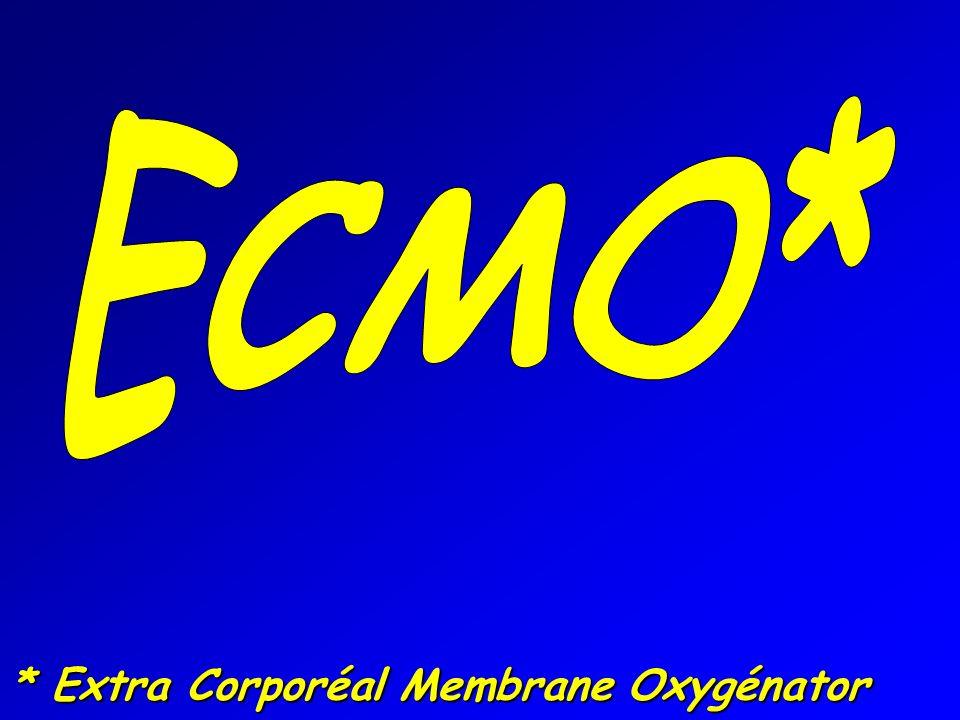 ECMO* * Extra Corporéal Membrane Oxygénator
