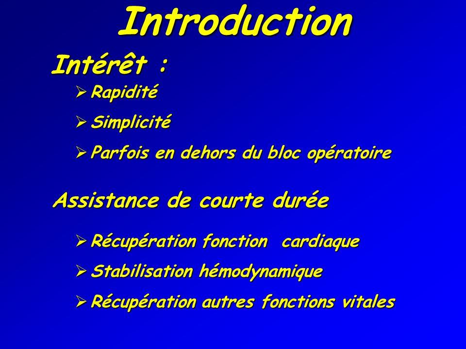 Introduction Intérêt : Assistance de courte durée Rapidité Simplicité
