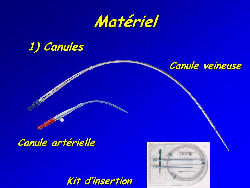 Matériel 1) Canules Canule veineuse Canule artérielle Kit d'insertion