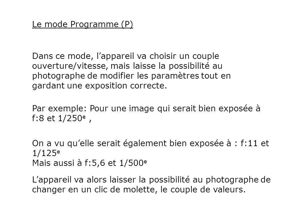 Le mode Programme (P)