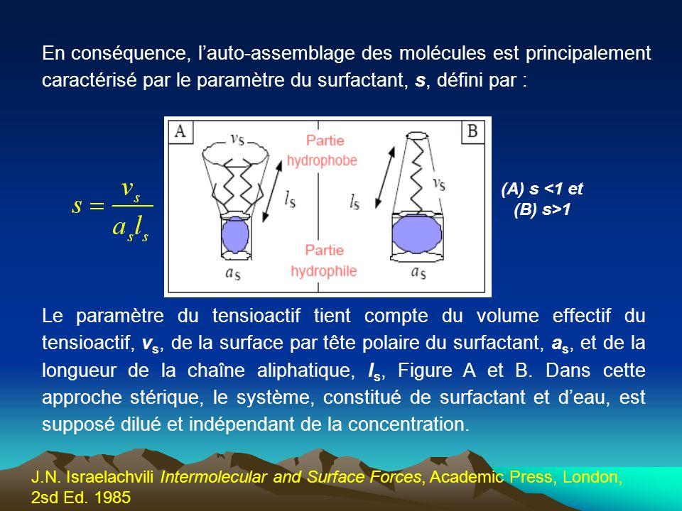 En conséquence, l'auto-assemblage des molécules est principalement caractérisé par le paramètre du surfactant, s, défini par :