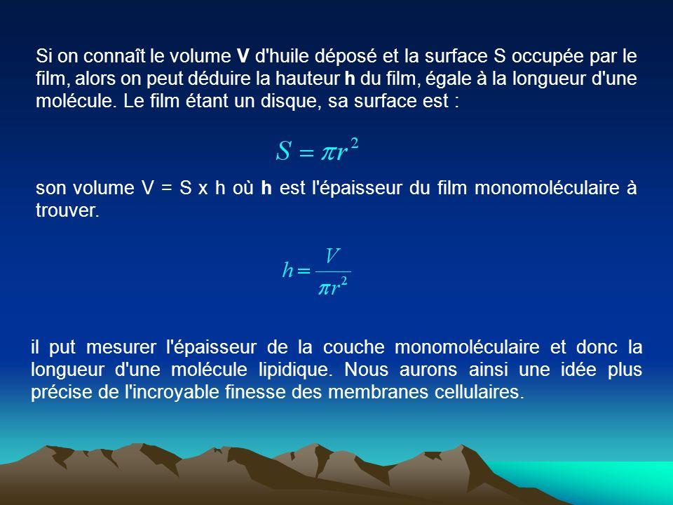 Si on connaît le volume V d huile déposé et la surface S occupée par le film, alors on peut déduire la hauteur h du film, égale à la longueur d une molécule. Le film étant un disque, sa surface est :