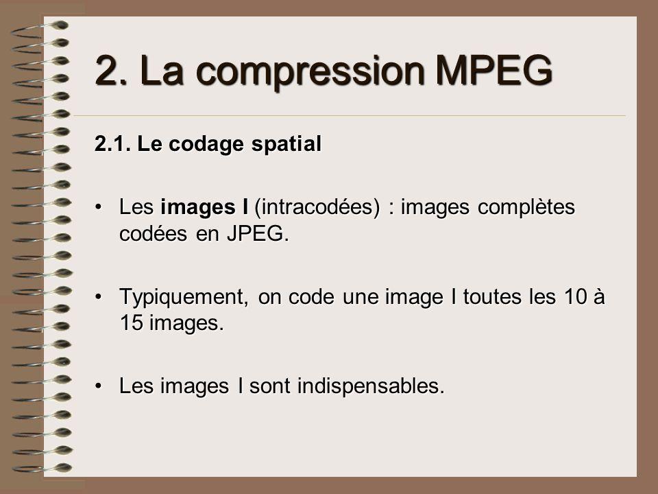 2. La compression MPEG 2.1. Le codage spatial