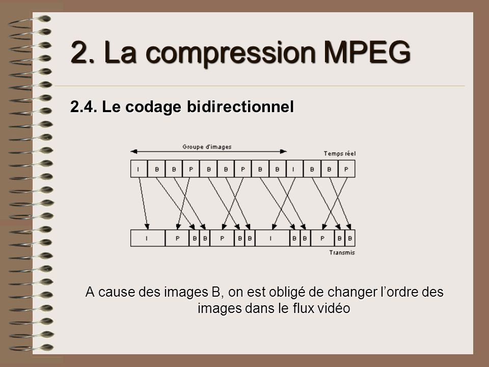 2. La compression MPEG 2.4. Le codage bidirectionnel