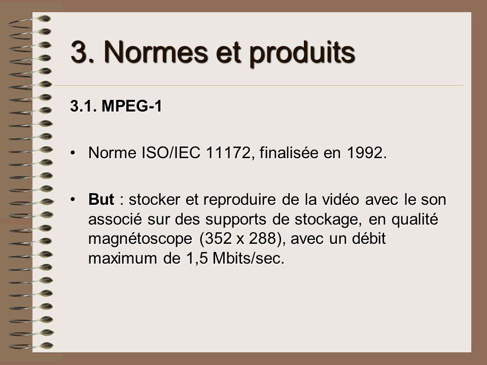 3. Normes et produits 3.1. MPEG-1