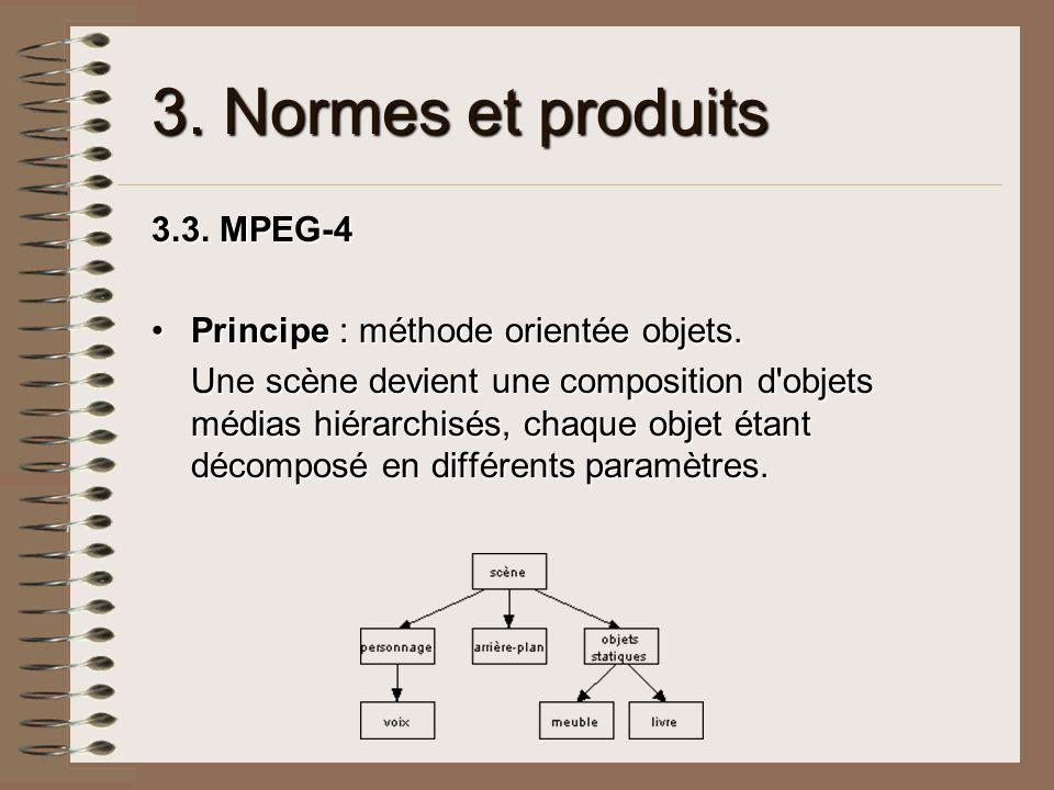 3. Normes et produits 3.3. MPEG-4 Principe : méthode orientée objets.
