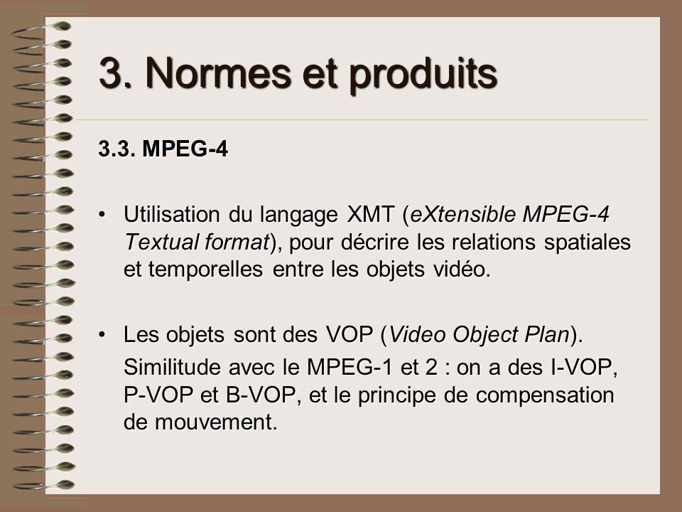 3. Normes et produits 3.3. MPEG-4