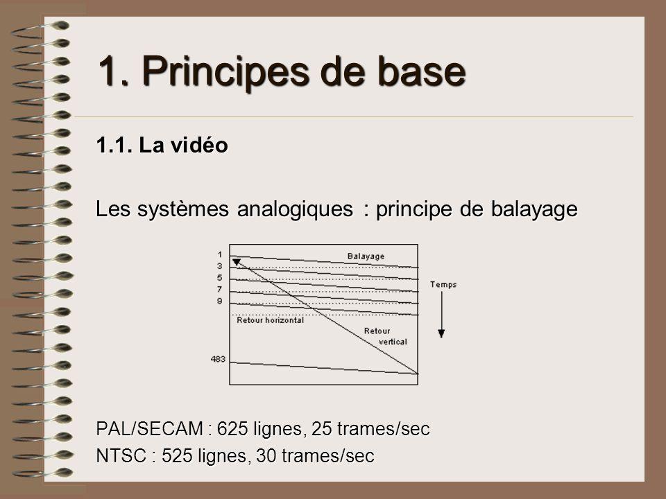 1. Principes de base 1.1. La vidéo