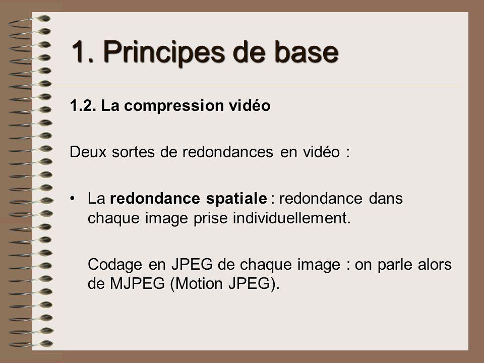 1. Principes de base 1.2. La compression vidéo