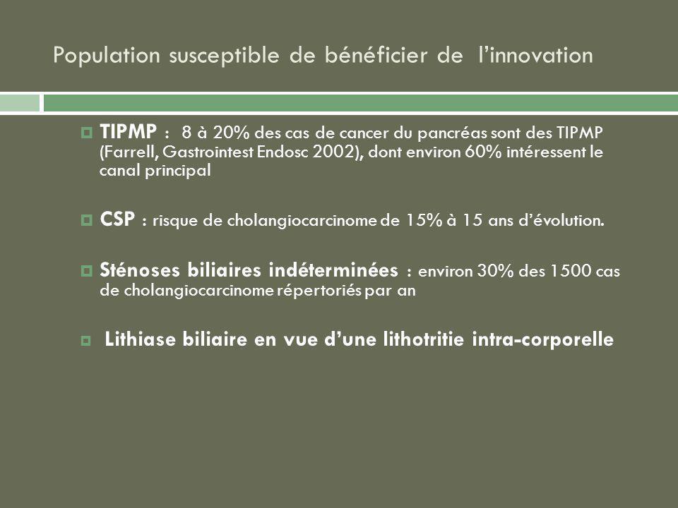 Population susceptible de bénéficier de l'innovation