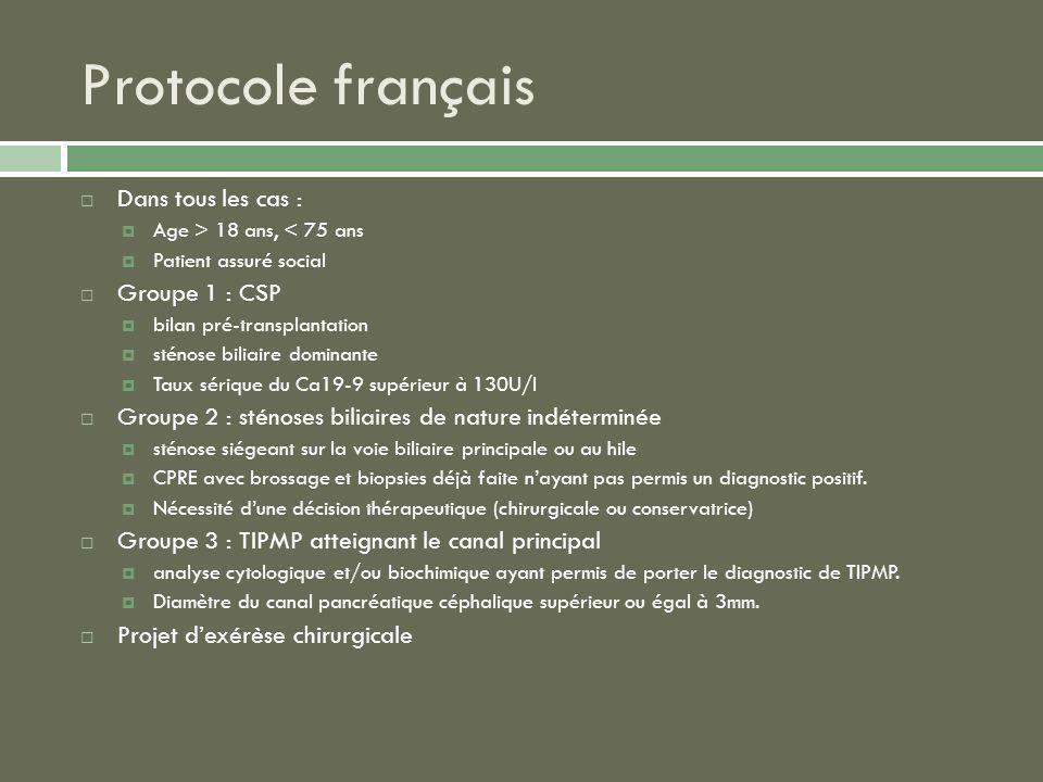 Protocole français Dans tous les cas : Groupe 1 : CSP
