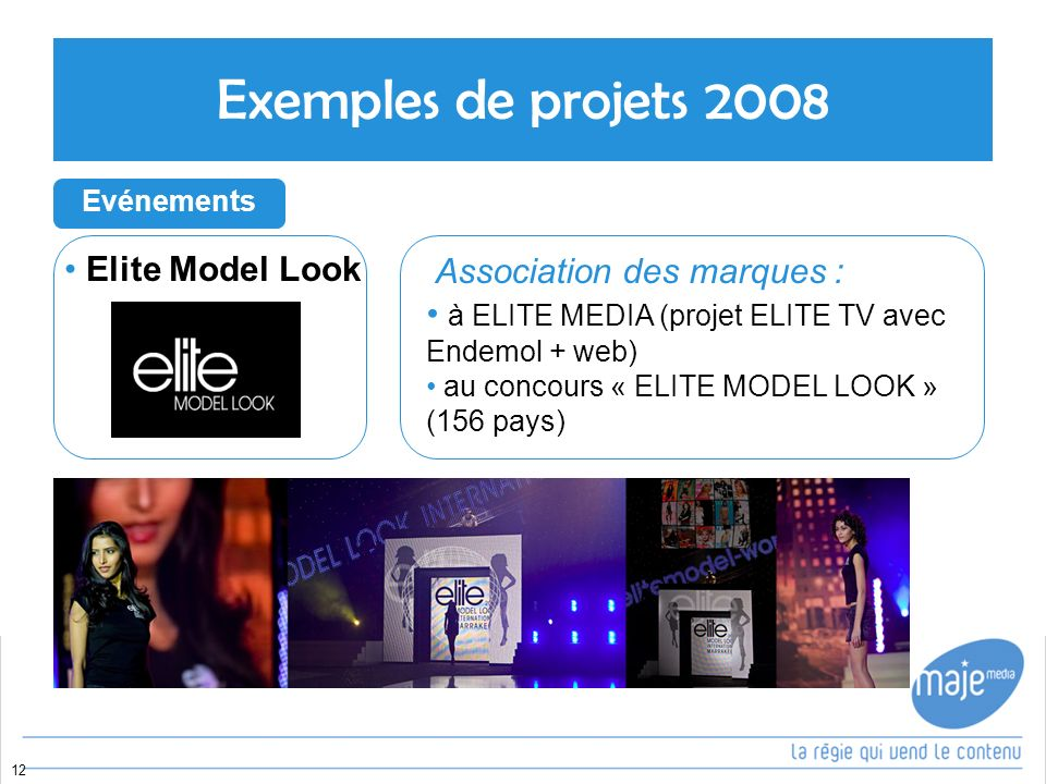 Exemples de projets 2008 Elite Model Look Association des marques :