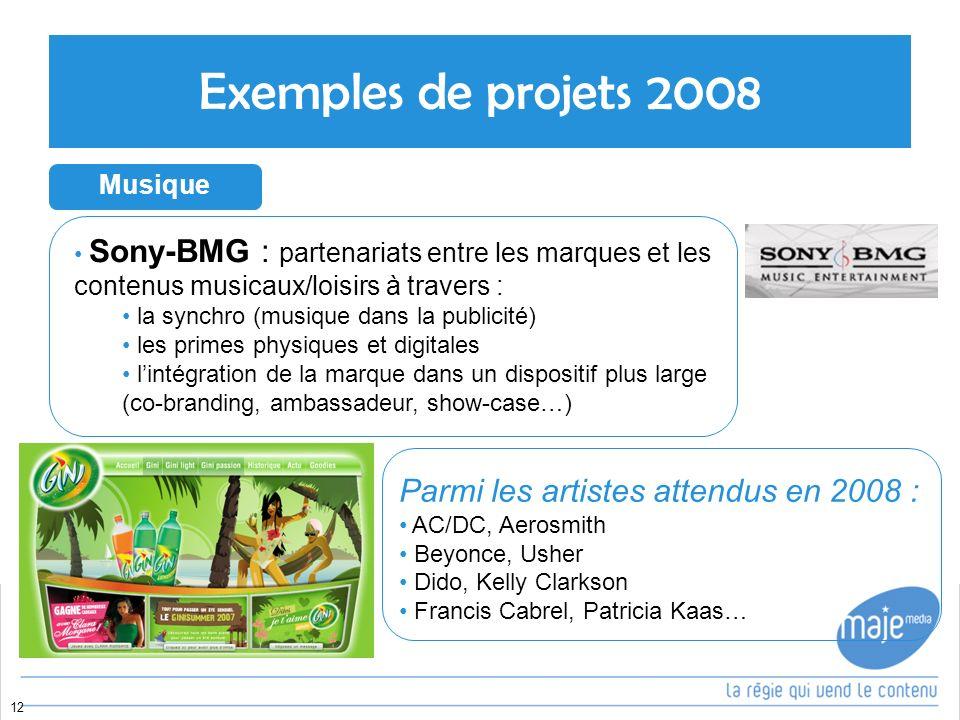 Exemples de projets 2008 Parmi les artistes attendus en 2008 : Musique
