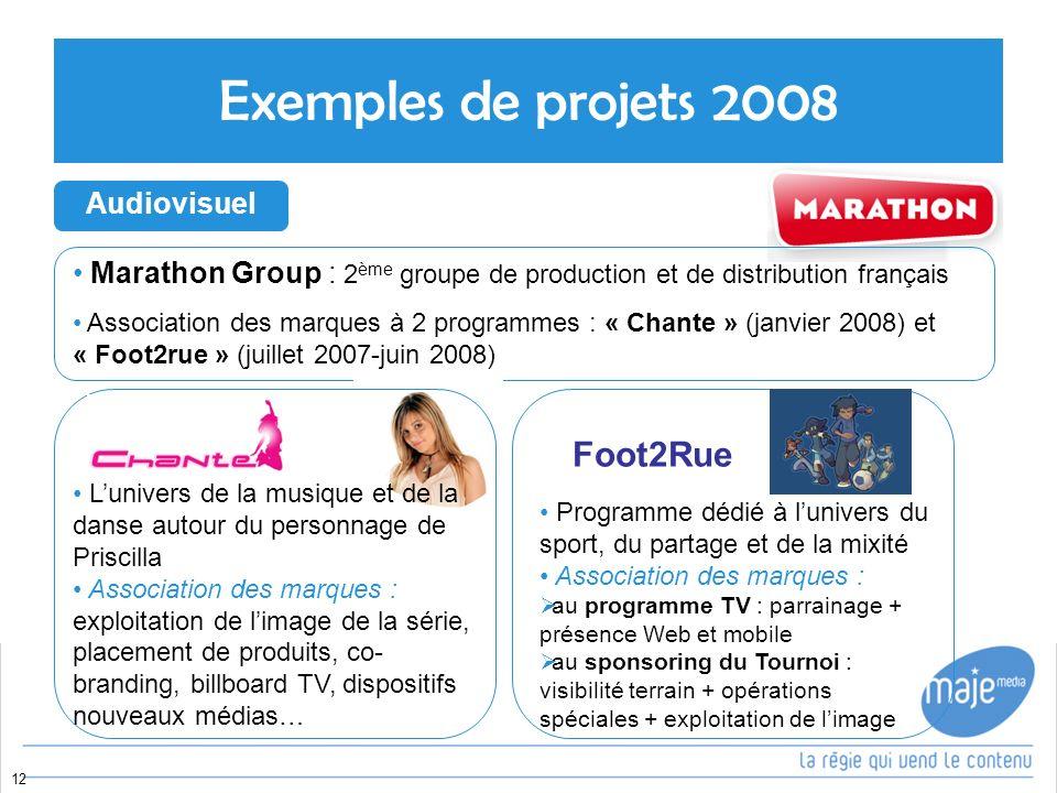 Exemples de projets 2008 Foot2Rue Audiovisuel