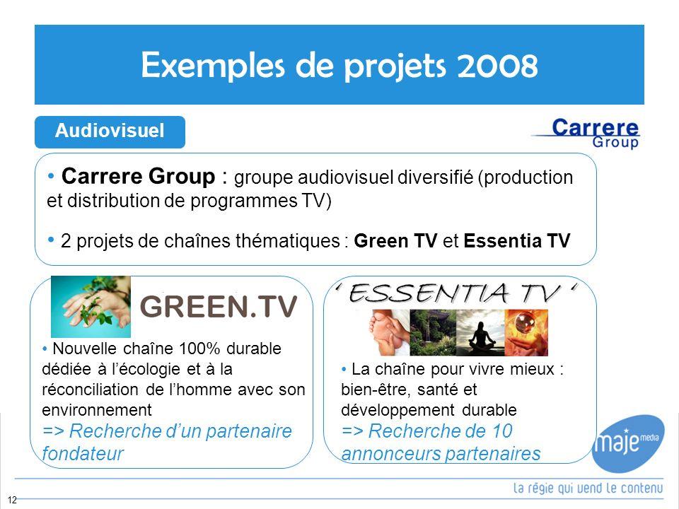Exemples de projets 2008 Carrere Group : groupe audiovisuel diversifié (production et distribution de programmes TV)