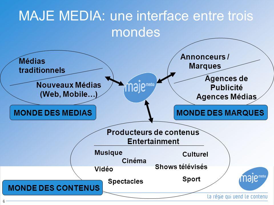MAJE MEDIA: une interface entre trois mondes