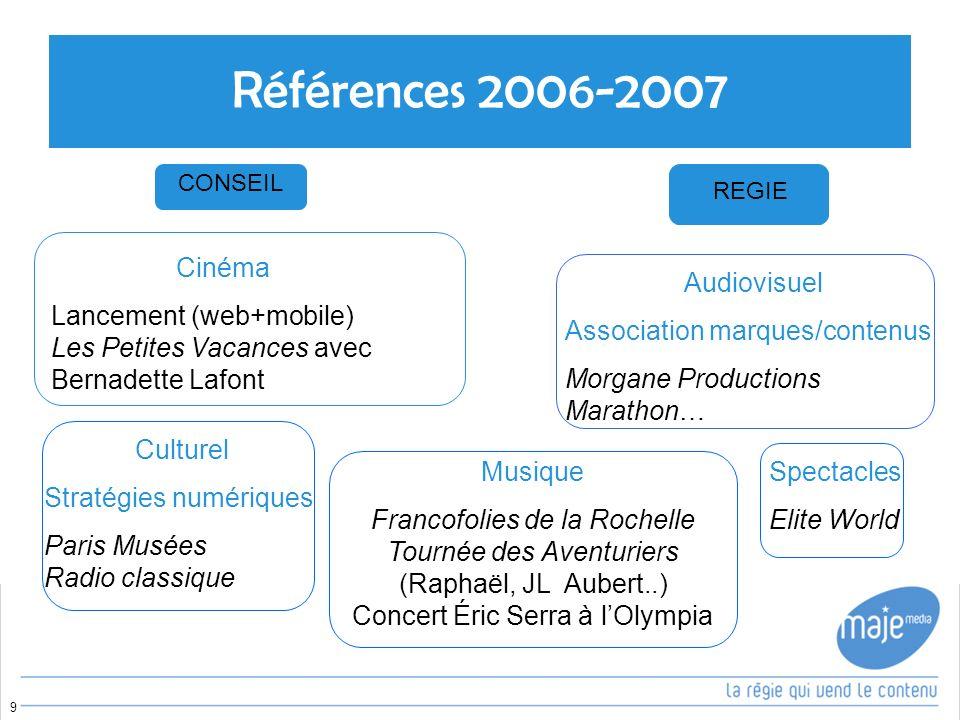 Références 2006-2007 CONSEIL. REGIE. Cinéma. Lancement (web+mobile) Les Petites Vacances avec Bernadette Lafont.